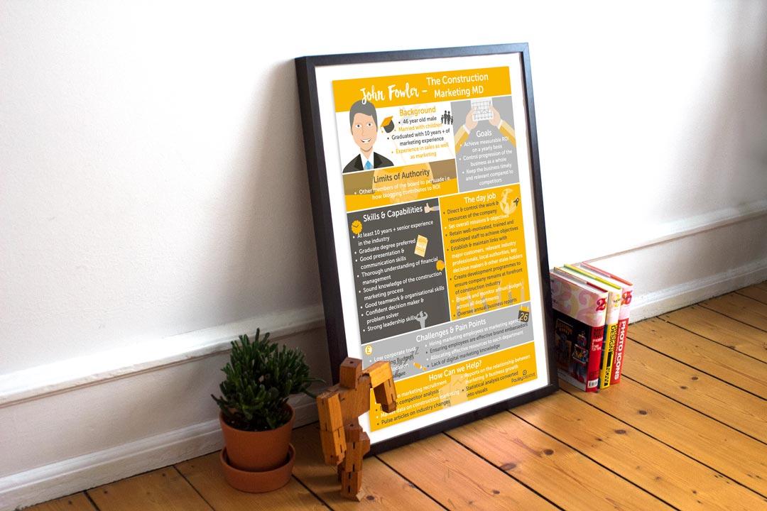 George Creative - Poster Design Milton Keynes (MD)