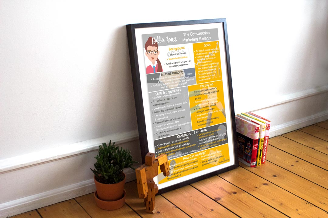 George Creative - Poster Design Milton Keynes (Manager)